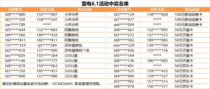 【获奖名单】雷电6.1节活动中奖名单
